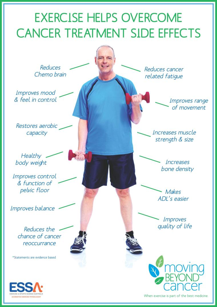 ExerciseHelps_MBC_male_final_01.jpg